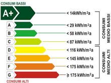 certificato-energetico casa