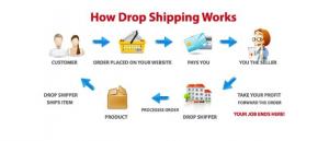 come vendere con shopify